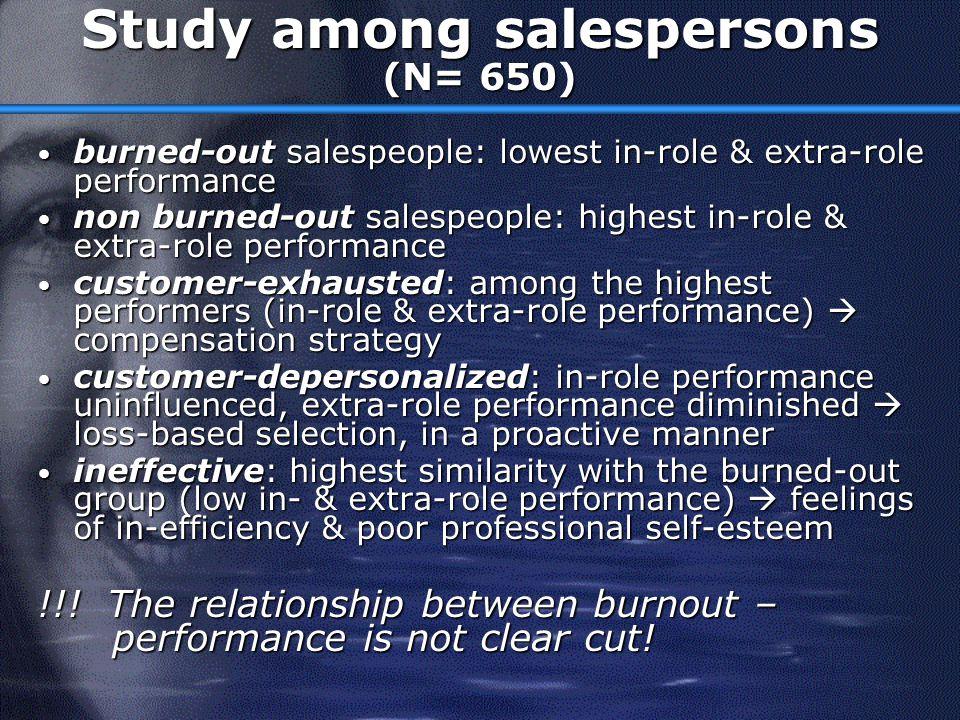 (Im) Balance Impaired health Low motivation Impaired health Motivation Health Low motivation Health Motivation L H L H JOB RESOURCES JOB DEMANDS