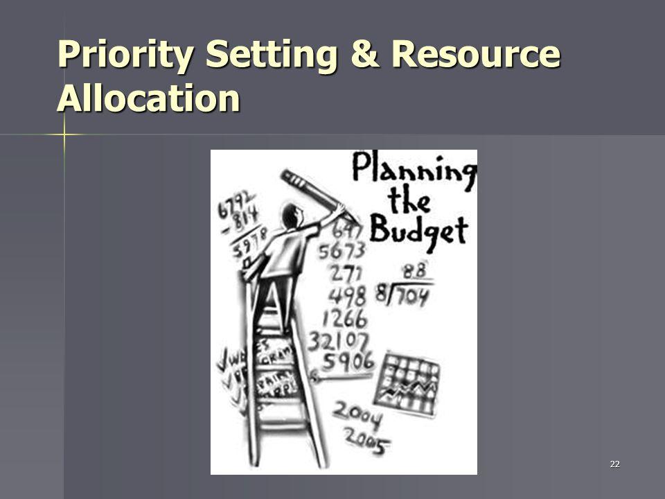 Priority Setting & Resource Allocation 22