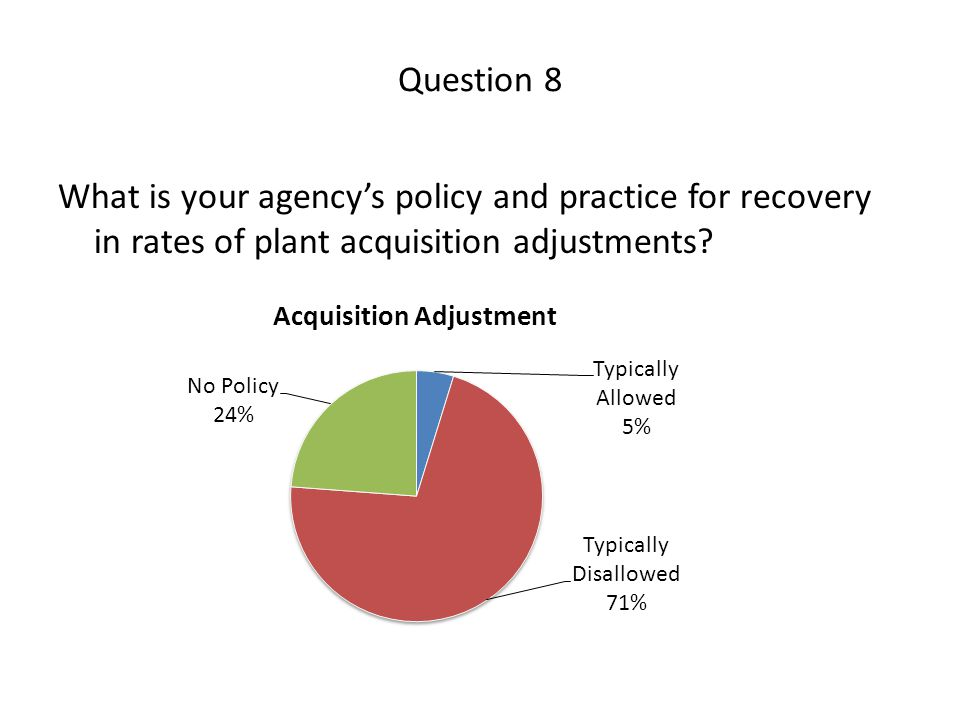 Question 8 What is your agency's policy and practice for recovery in rates of plant acquisition adjustments?