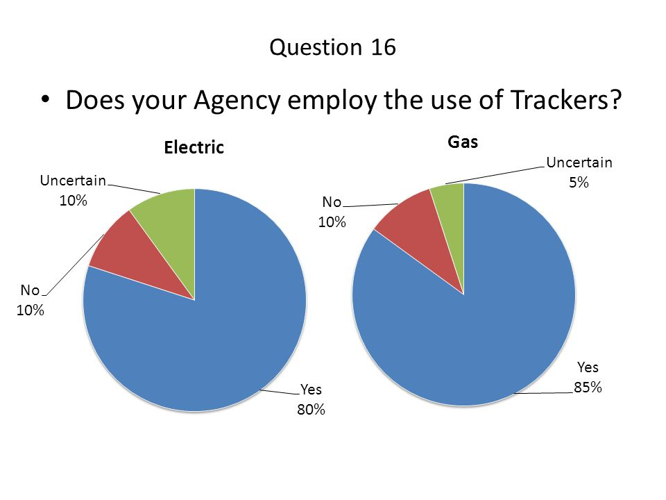 Question 16 Does your Agency employ the use of Trackers