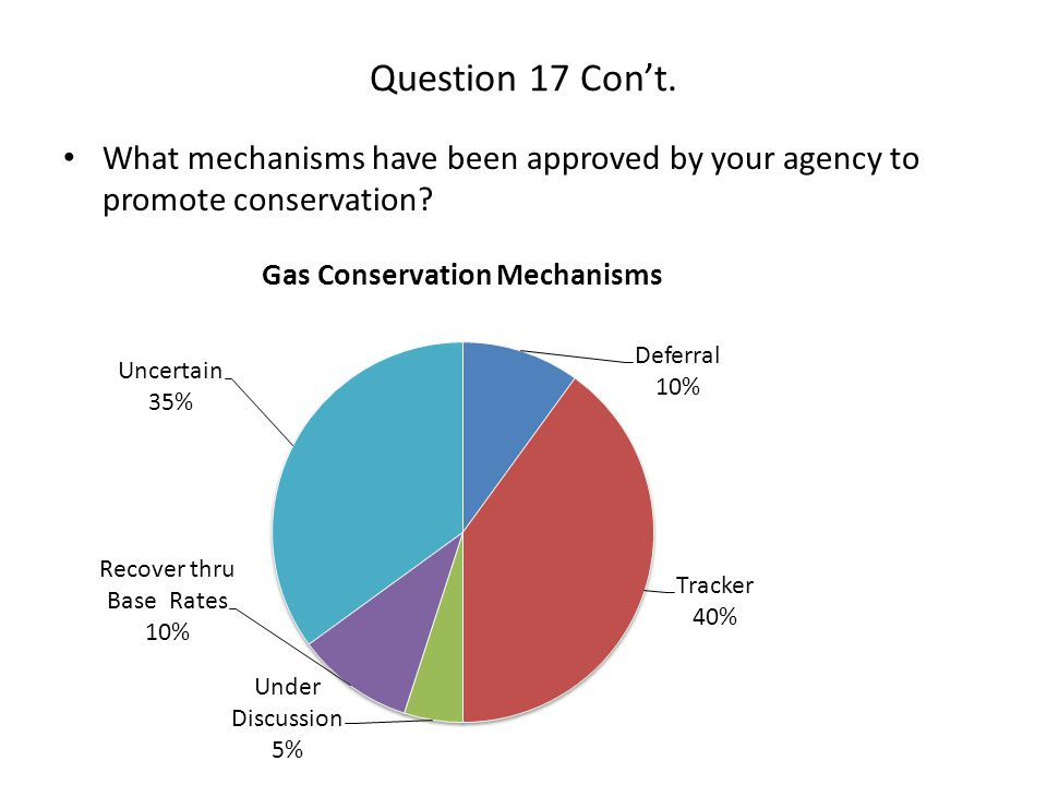 Question 17 Con't. What mechanisms have been approved by your agency to promote conservation