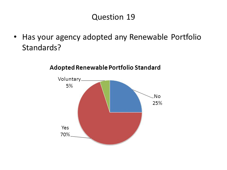 Question 19 Has your agency adopted any Renewable Portfolio Standards