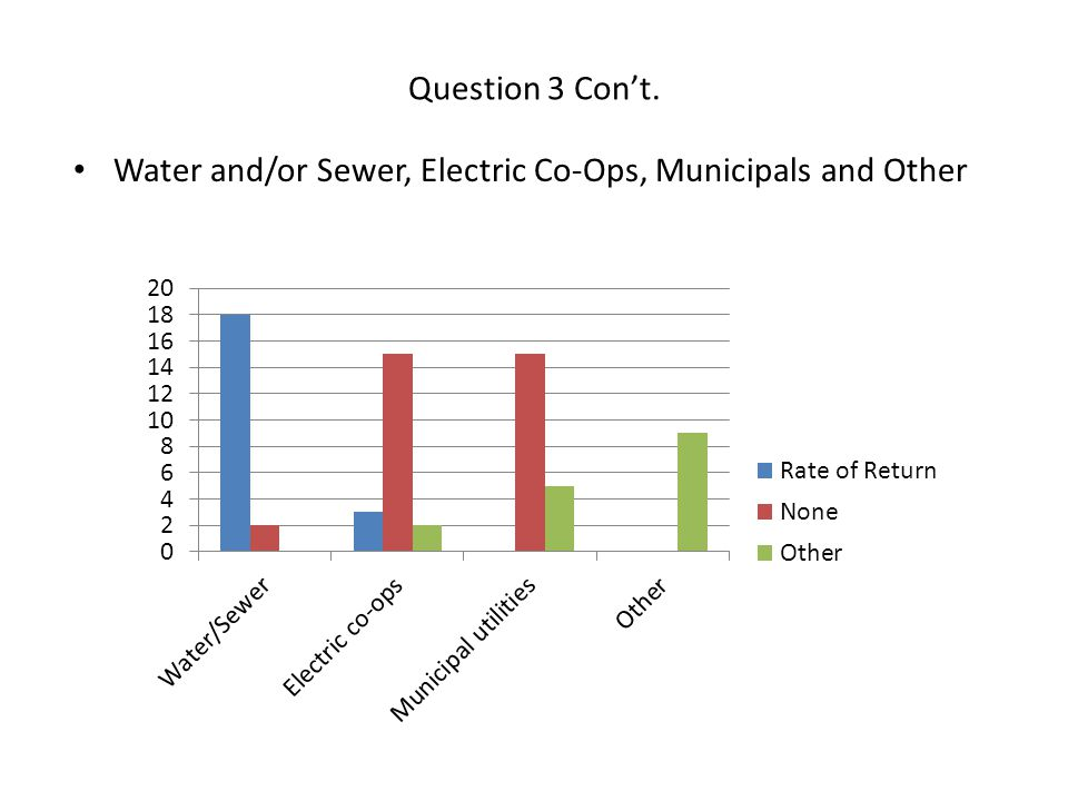 Question 3 Con't. Water and/or Sewer, Electric Co-Ops, Municipals and Other