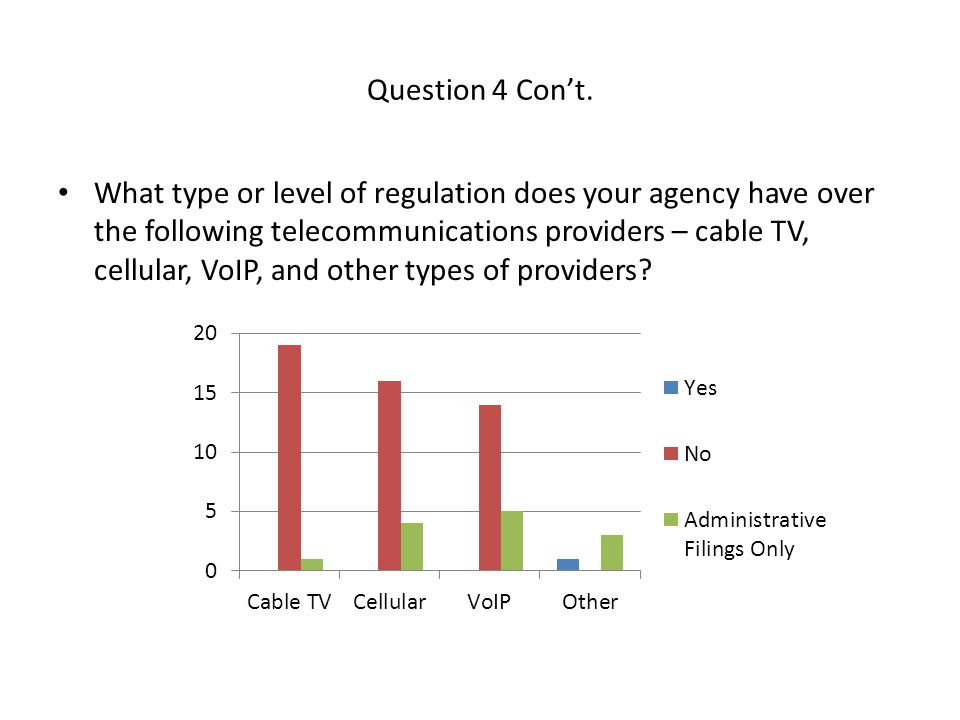 Question 4 Con't. What type or level of regulation does your agency have over the following telecommunications providers – cable TV, cellular, VoIP, a