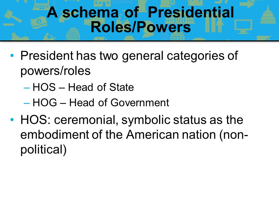 Constitutional Powers of the Presidency Expressed Powers: Powers granted to the president by the Constitution –Military –Judicial –Diplomatic –Executi