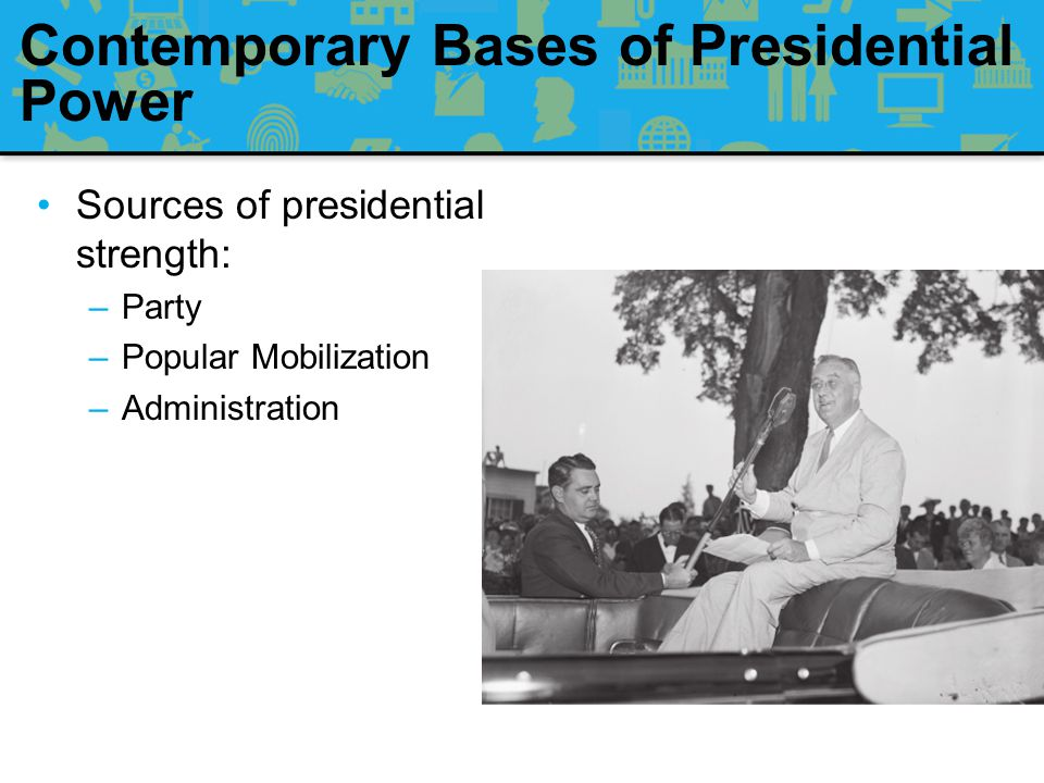 The Presidency as an Institution The First Spouse –This role also varies from administration to administration –Traditionally performed primarily ceremonial roles –Now often take a more active roll; defining the position can be difficult