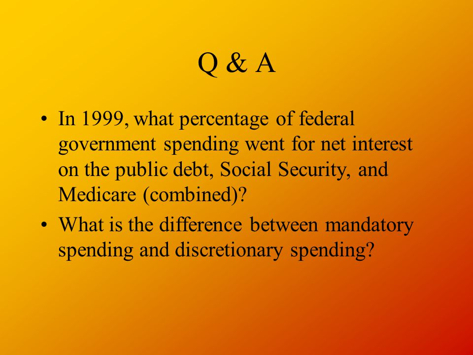 Q & A In 1999, what percentage of federal government spending went for net interest on the public debt, Social Security, and Medicare (combined).