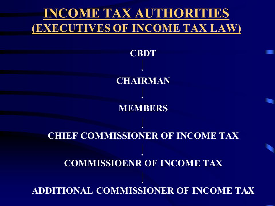 16 INCOME TAX AUTHORITIES (EXECUTIVES OF INCOME TAX LAW) CBDT CHAIRMAN MEMBERS CHIEF COMMISSIONER OF INCOME TAX COMMISSIOENR OF INCOME TAX ADDITIONAL