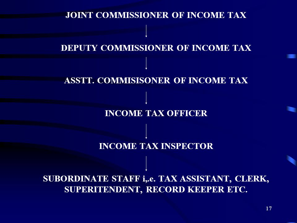 17 JOINT COMMISSIONER OF INCOME TAX DEPUTY COMMISSIONER OF INCOME TAX ASSTT. COMMISISONER OF INCOME TAX INCOME TAX OFFICER INCOME TAX INSPECTOR SUBORD