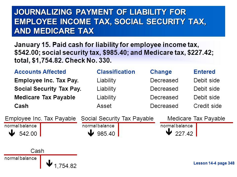 1,754.82 Cash Medicare Tax PayableSocial Security Tax PayableEmployee Inc.
