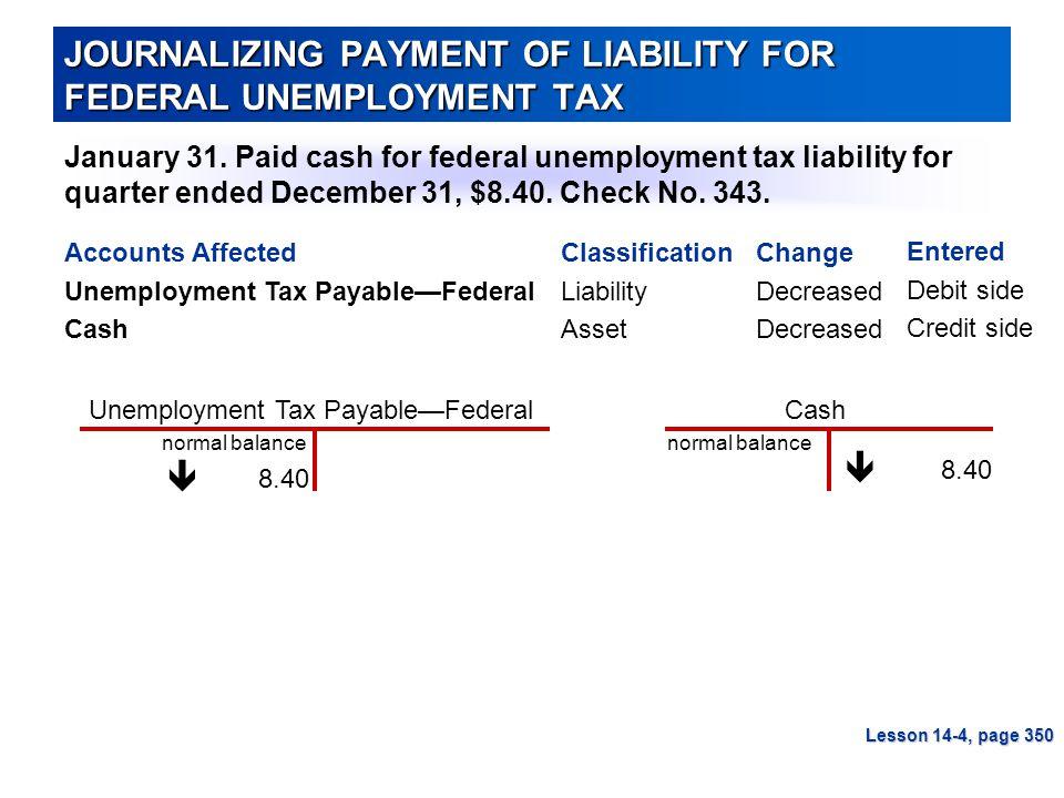CashUnemployment Tax Payable—Federal JOURNALIZING PAYMENT OF LIABILITY FOR FEDERAL UNEMPLOYMENT TAX January 31. Paid cash for federal unemployment tax