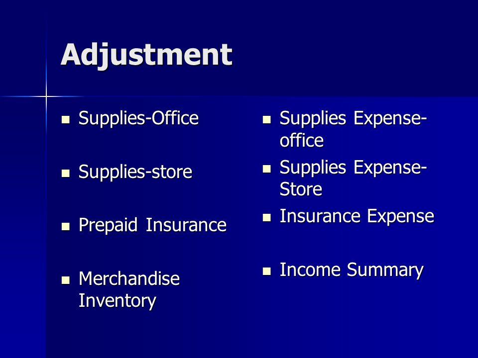 Supplies-Office Beg Bal.