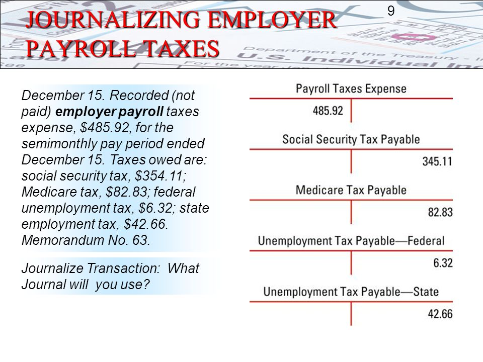 9 JOURNALIZING EMPLOYER PAYROLL TAXES December 15.
