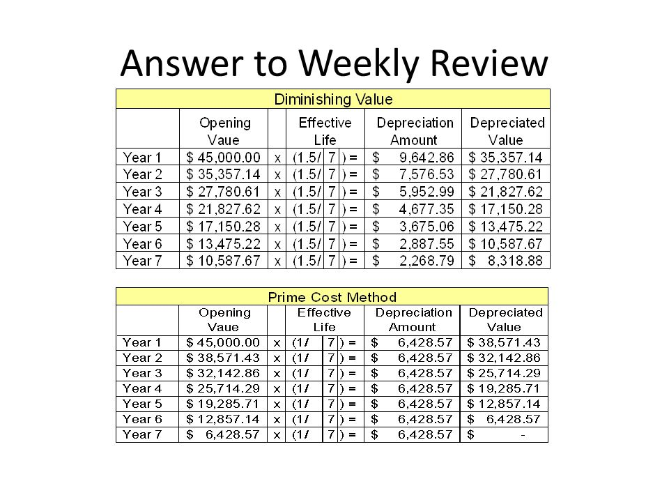 Answer to Weekly Review