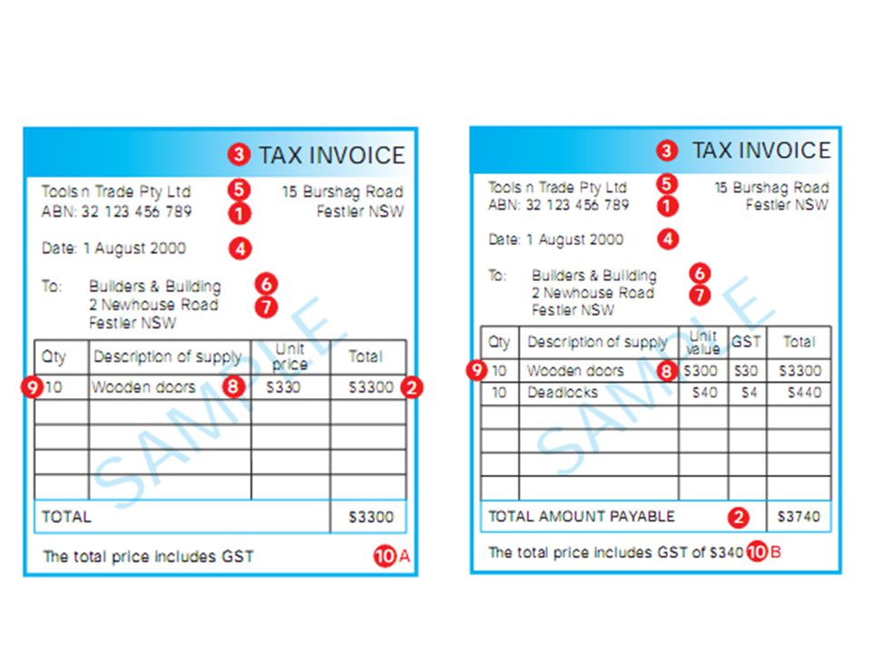 Recipient Created Tax Invoice (RCPI) What is a recipient created tax invoice.