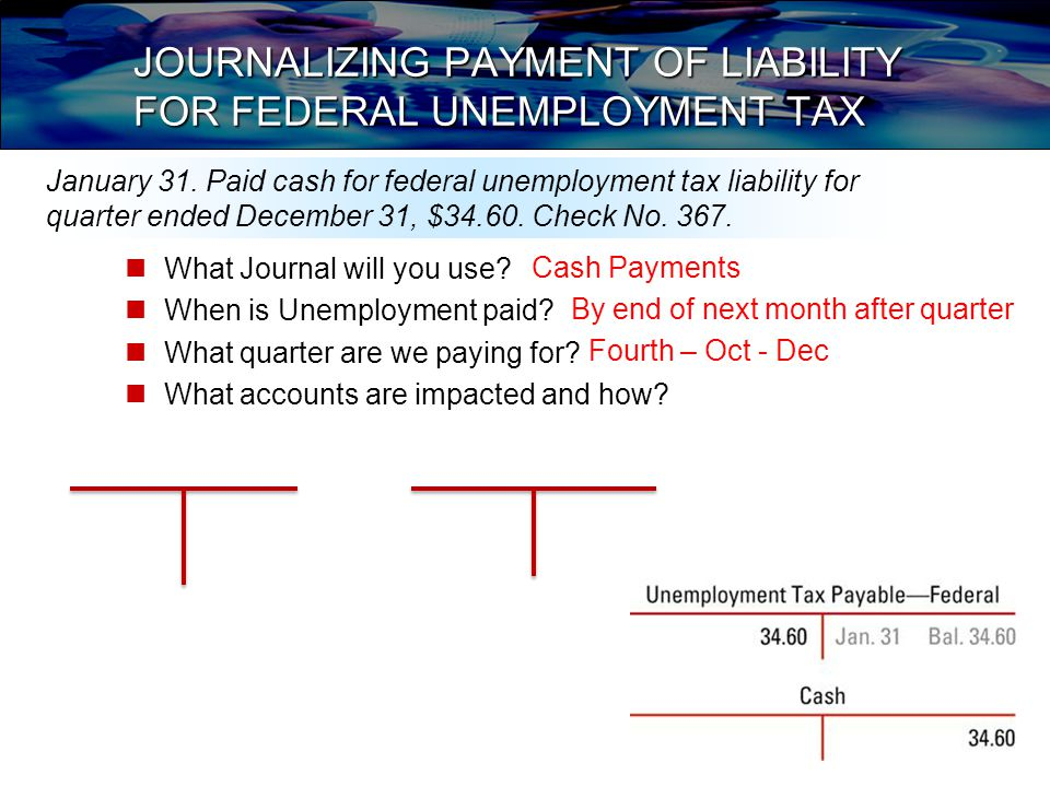 JOURNALIZING PAYMENT OF LIABILITY FOR FEDERAL UNEMPLOYMENT TAX January 31. Paid cash for federal unemployment tax liability for quarter ended December
