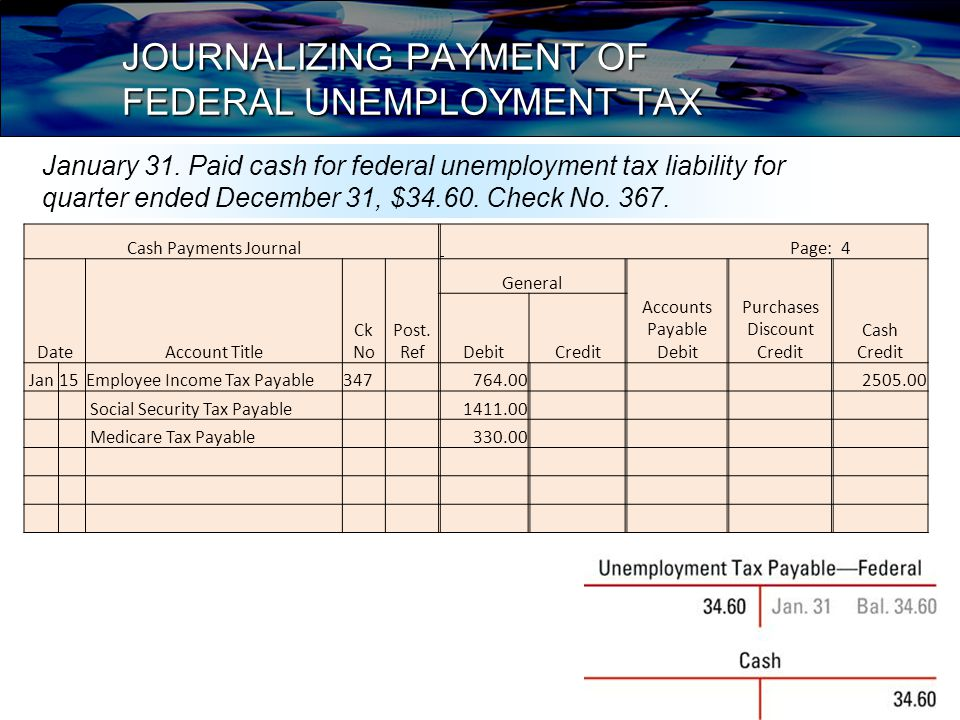 JOURNALIZING PAYMENT OF FEDERAL UNEMPLOYMENT TAX January 31.