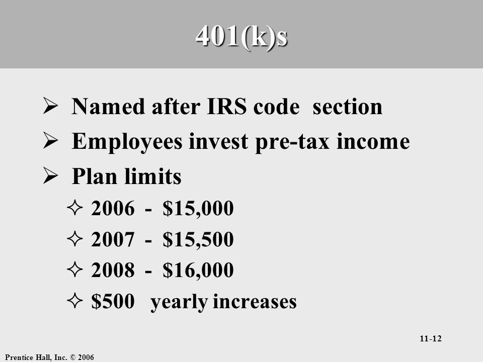 Prentice Hall, Inc. © 2006 11-12401(k)s  Named after IRS code section  Employees invest pre-tax income  Plan limits  2006 - $15,000  2007 - $15,5