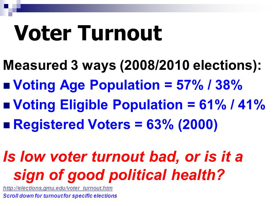 Two Methods of Calculating Turnout in Presidential Elections, 1948-2000