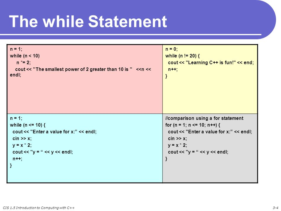 CIS 1.5 Introduction to Computing with C++3-4 The while Statement n = 1; while (n < 10) n *= 2; cout <<