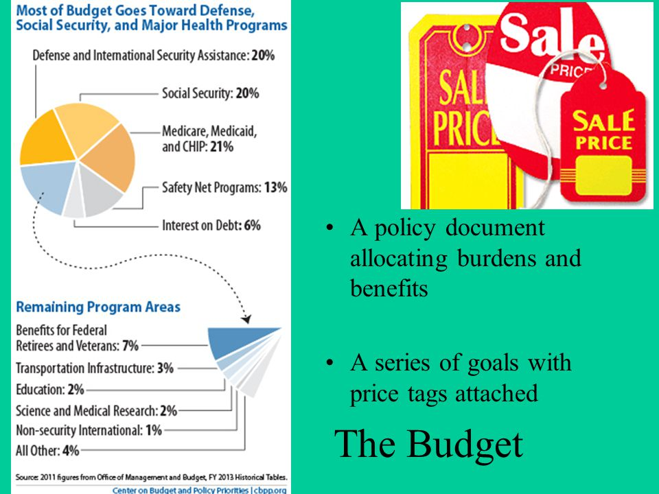 The Budget A policy document allocating burdens and benefits A series of goals with price tags attached