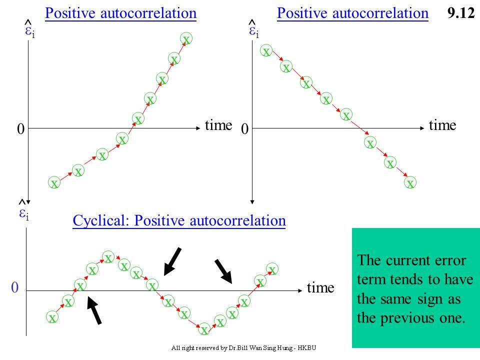 9.11 If  t =  1  t-1 + u t it is AR(1), first-order autoregressive If  t =  1  t-1 +  2  t-2 + u t it is AR(2), second-order autoregressive If