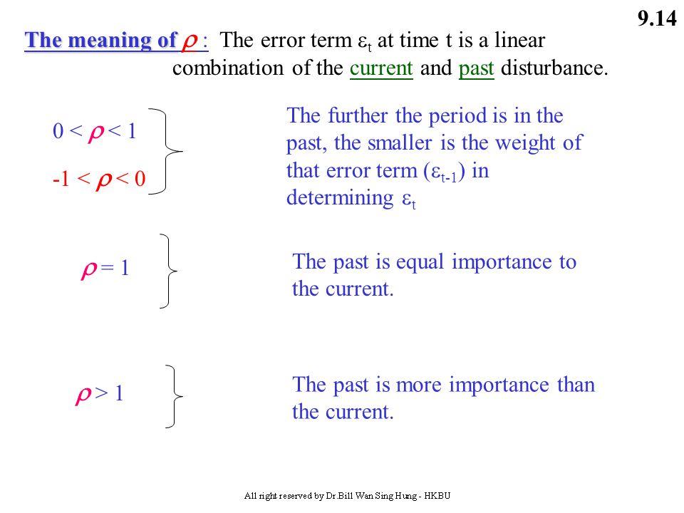 9.13 Negative autocorrelation time ii ^ x x x x x x x x x x x x x x No autocorrelation x x x x x x x x x x x x x x x x x x x x x x x 0 time x x x i