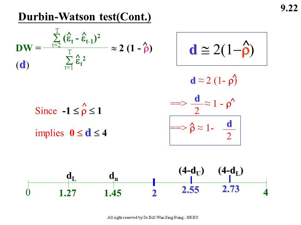 9.21 Durbin-Watson test OLS : Y =  0 +  1 X 2 + …… +  k X k +  t obtain  t, DW-statistic(d) ^ Assuming AR(1) process:  t =   t-1 + u t I. H 0