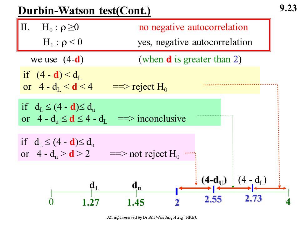 9.22 Durbin-Watson test(Cont.) -1  Since -1    1 ^ d implies 0  d  4 DW =  2 (1 -  )  (  t -  t-1 ) 2 t=2 T ^^  t2 t2 t=1 T ^ ^ d(d)d(d