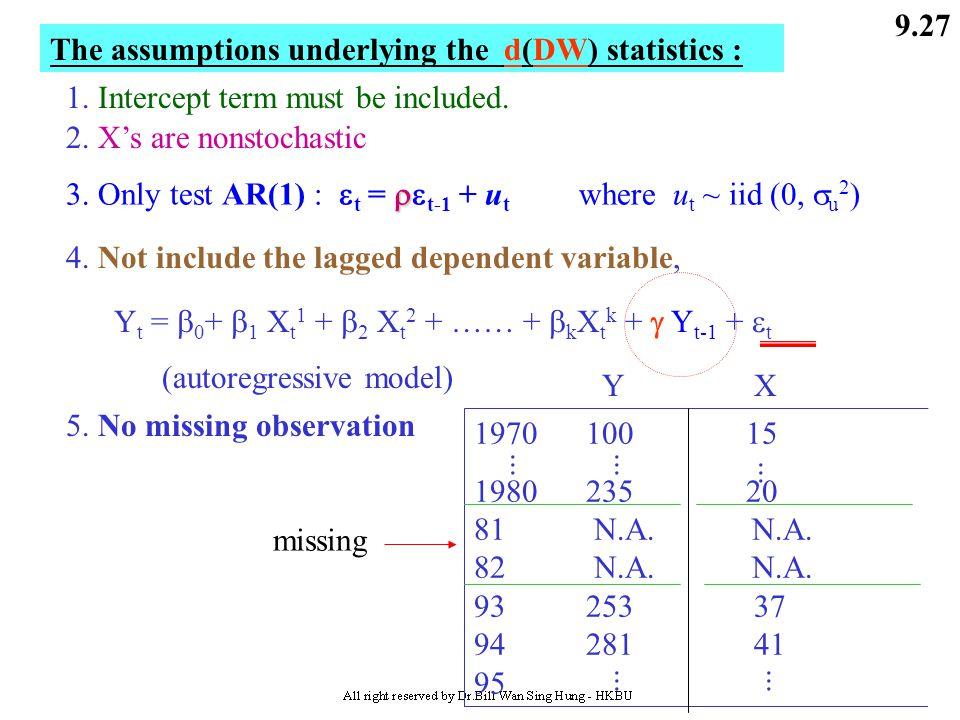9.26 H 0 :  = 0 positive autocorrelation H 1 :  > 0 0 dLdL dudu 2 reject H 0 not reject inconclusive DW (d) 4-d u 4-d L 4 inconclusive reject H 0 H