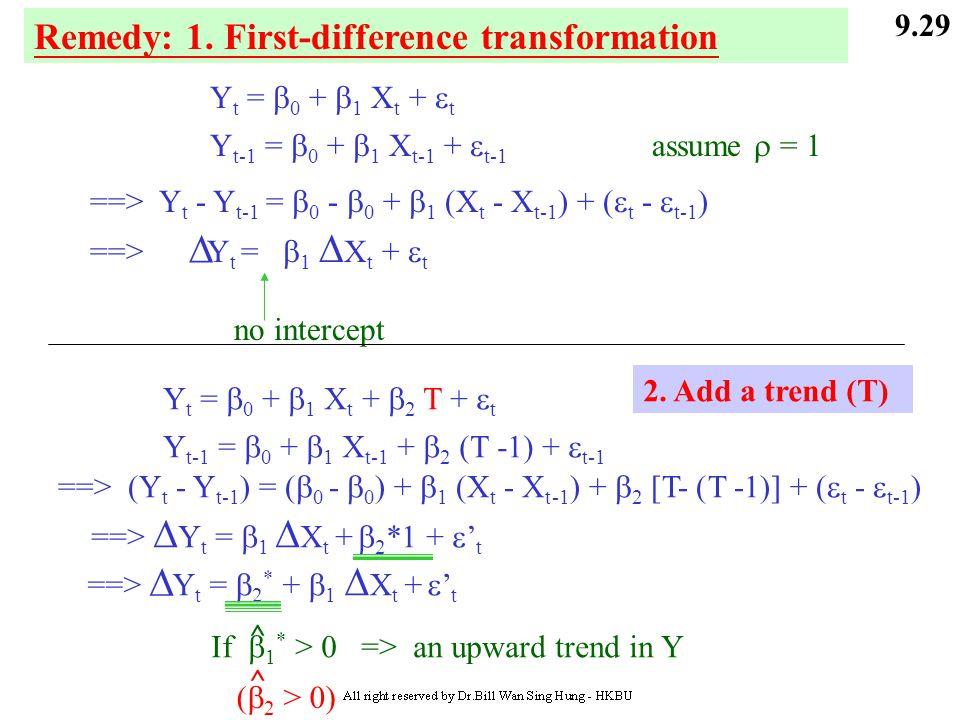 9.28 Lagrange Multiplier (LM) Test Lagrange Multiplier (LM) Test or called Durbin's m test Or Breusch-Godfrey (BG) test of higher-order autocorrelatio
