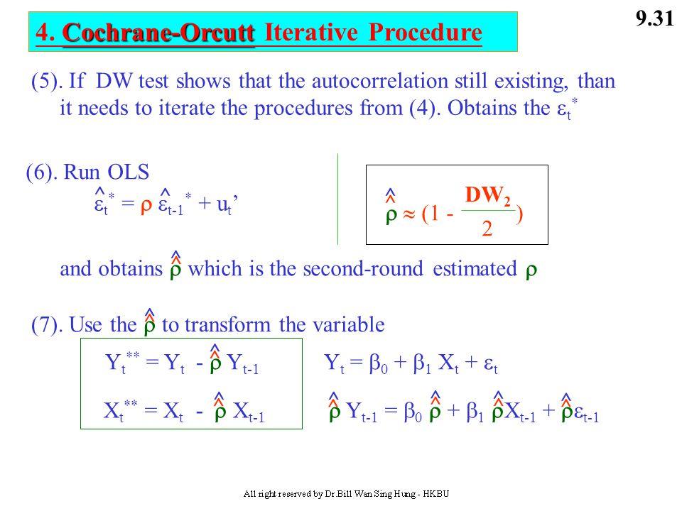 9.30 Cochrane-Orcutt Two-step procedure 3. Cochrane-Orcutt Two-step procedure (CORC) (1). Run OLS on Y t =  0 +  1 X t +  t and obtains  t ^ (3).