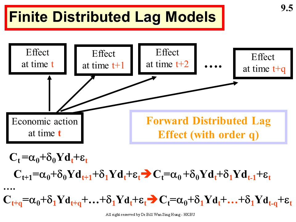 """9.4 Static Models C t =  0 +  1 Yd t +  t Subscript """"t"""" indicates time. The regression is a contemporaneous relationship, i.e., how does current co"""