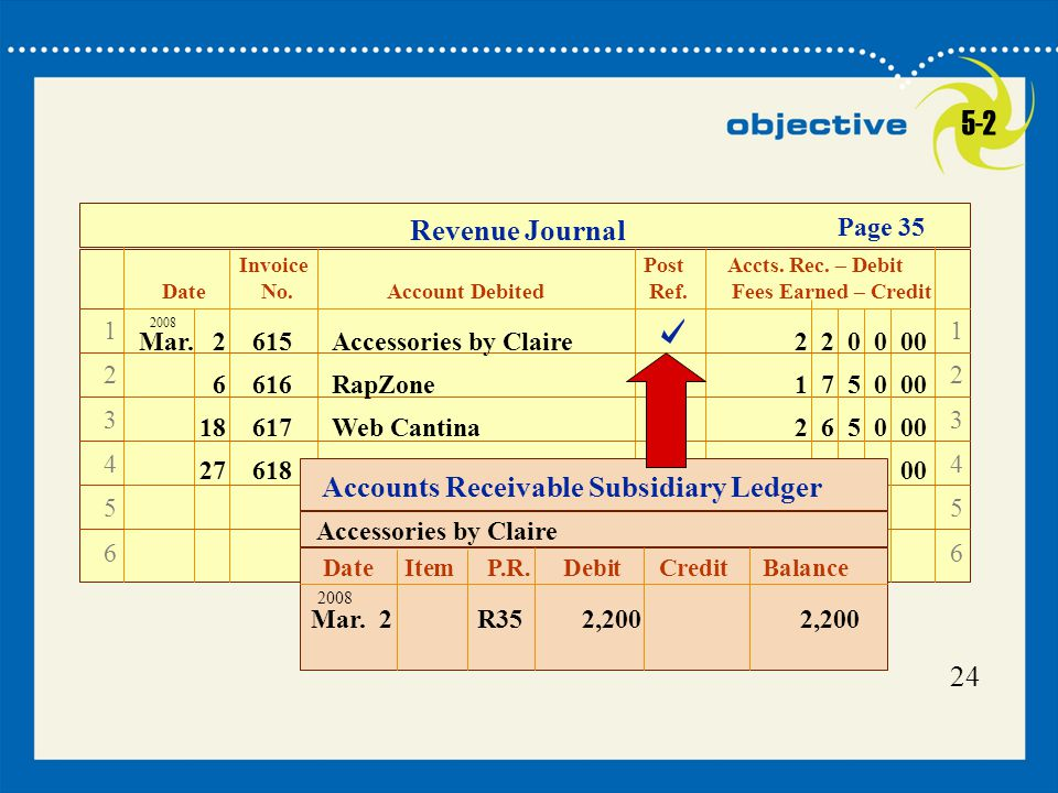 24 Revenue Journal Invoice Post Accts. Rec. – Debit Date No. Account Debited Ref. Fees Earned – Credit Page 35 123456123456 123456123456 6616RapZone1