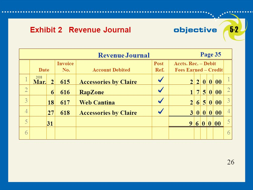 26 Revenue Journal Invoice Post Accts. Rec. – Debit Date No. Account Debited Ref. Fees Earned – Credit Page 35 123456123456 123456123456 6616RapZone1