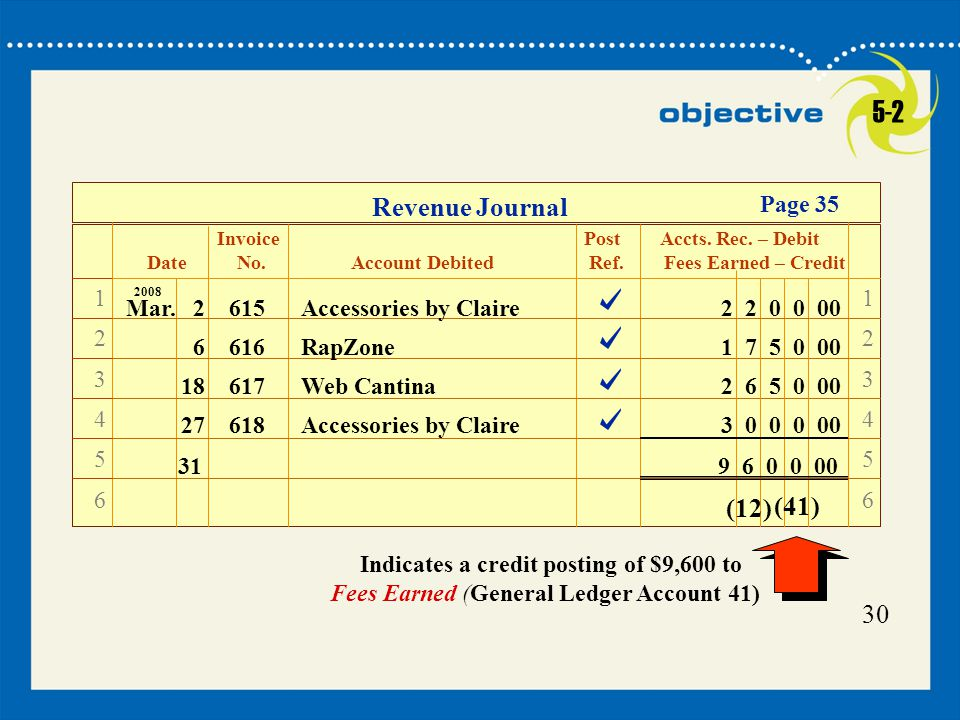 30 Revenue Journal Invoice Post Accts. Rec. – Debit Date No. Account Debited Ref. Fees Earned – Credit Page 35 123456123456 123456123456 6616RapZone1