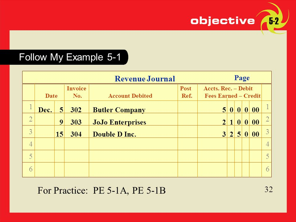 32 For Practice: PE 5-1A, PE 5-1B 32 Follow My Example 5-1 5-2 Revenue Journal Invoice Post Accts. Rec. – Debit Date No. Account Debited Ref. Fees Ear