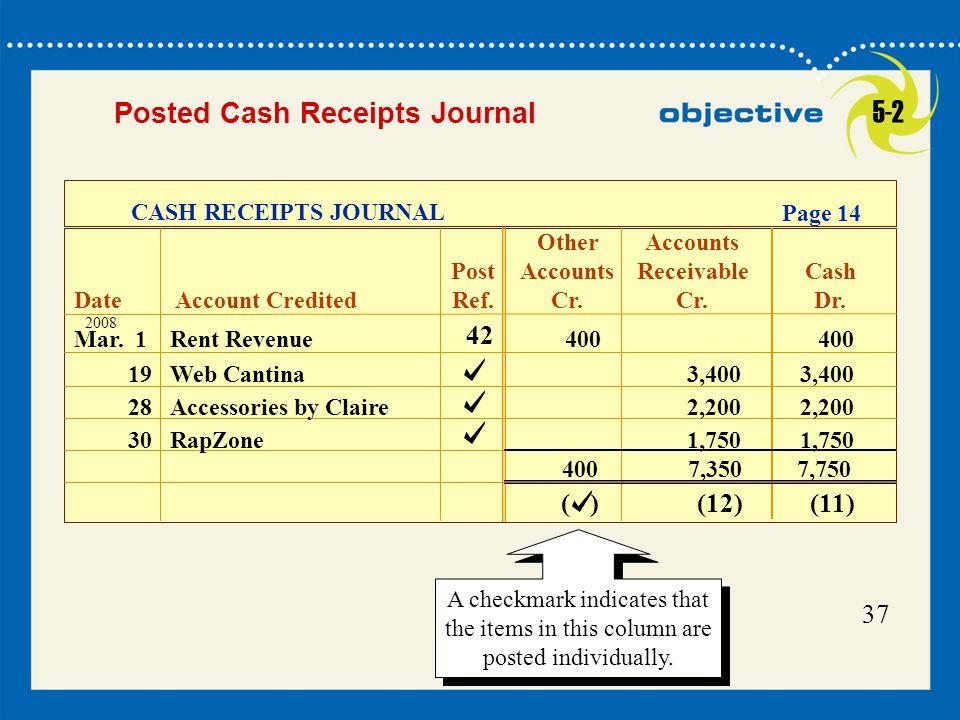 37 Mar. 1 Rent Revenue400 400 CASH RECEIPTS JOURNAL OtherAccounts PostAccounts ReceivableCash DateAccount Credited Ref.Cr.Cr.Dr. Page 14 2008 19 Web C