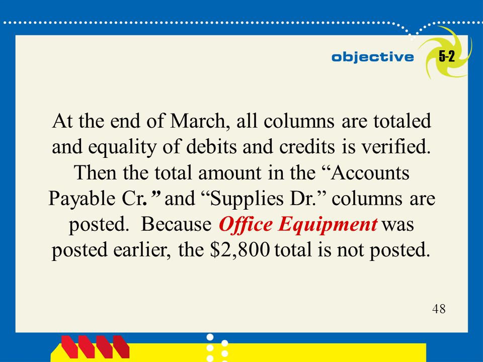"""48 At the end of March, all columns are totaled and equality of debits and credits is verified. Then the total amount in the """"Accounts Payable Cr."""" an"""