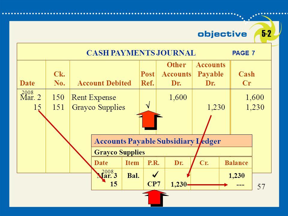 57 CASH PAYMENTS JOURNAL OtherAccounts Ck.PostAccounts PayableCash DateNo.Account DebitedRef.Dr.Dr.Cr PAGE 7 2008 Mar. 2150Rent Expense1,6001,600 1515