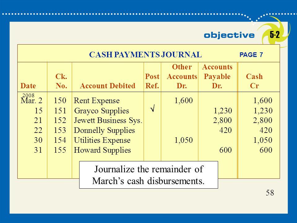 58 CASH PAYMENTS JOURNAL OtherAccounts Ck.PostAccounts PayableCash DateNo.Account DebitedRef.Dr.Dr.Cr PAGE 7 2008 Mar. 2150Rent Expense1,6001,600 1515