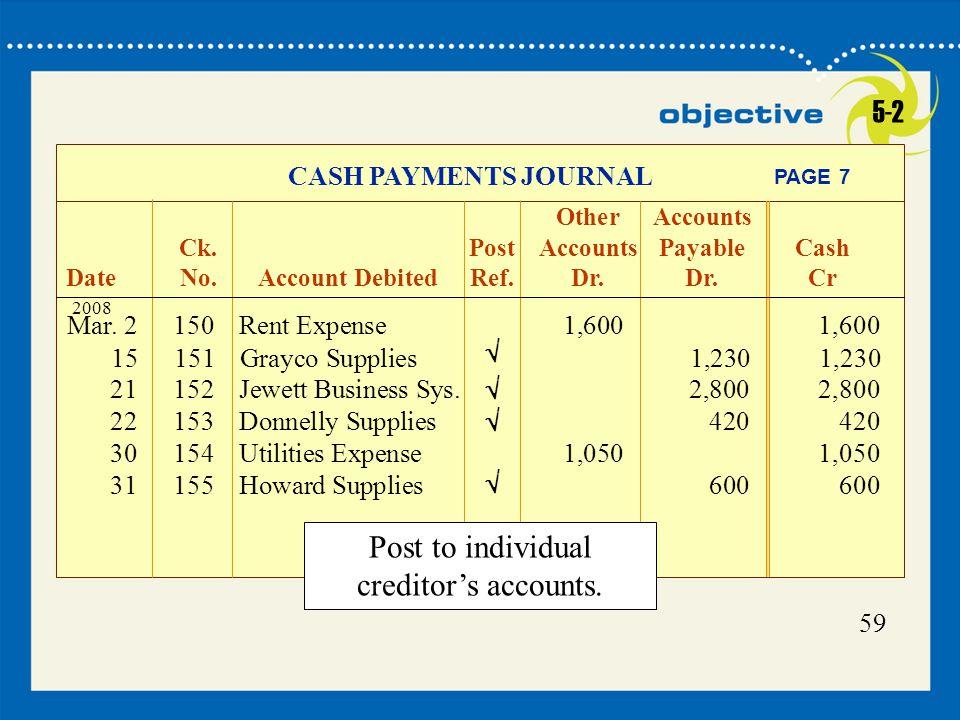 59 21 CASH PAYMENTS JOURNAL OtherAccounts Ck.PostAccounts PayableCash DateNo.Account DebitedRef.Dr.Dr.Cr PAGE 7 2008 Mar. 2150Rent Expense1,6001,600 1
