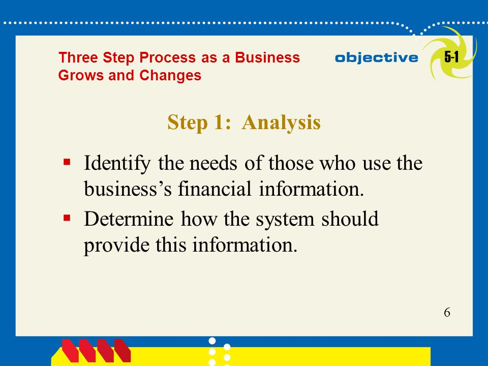 6  Identify the needs of those who use the business's financial information.  Determine how the system should provide this information. Step 1: Anal