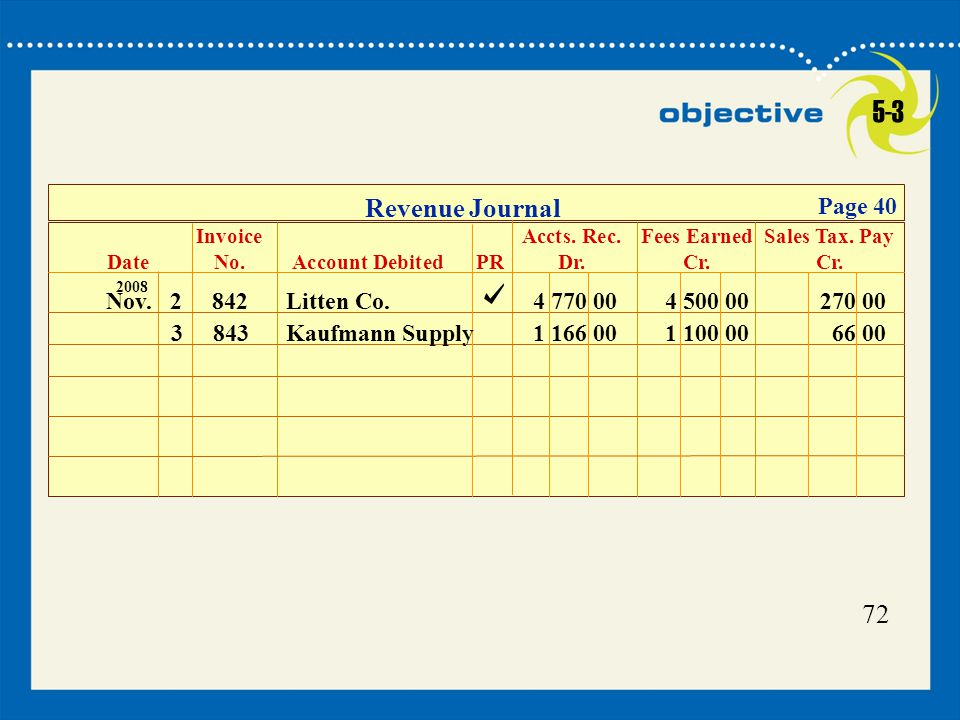 72 5-3 Revenue Journal Page 40 Nov. 2 842 Litten Co.4 770 004 500 00270 00 2008 3 843 Kaufmann Supply1 166 001 100 00 66 00 72 InvoiceAccts. Rec.Fees