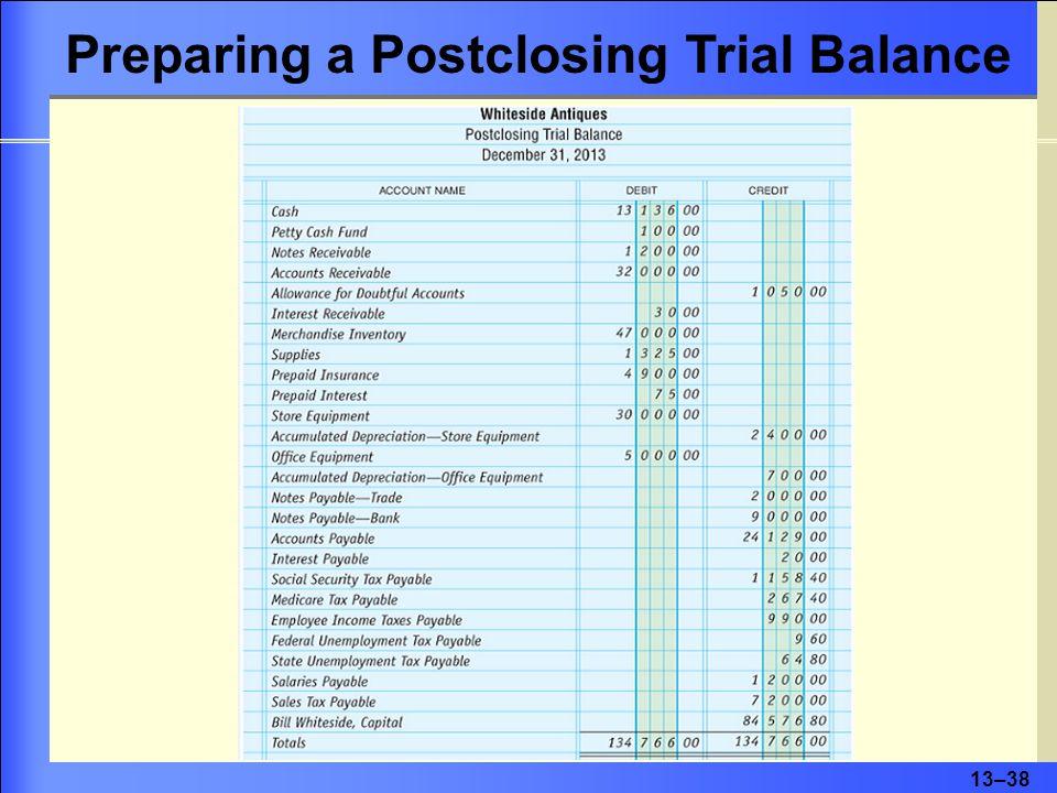 13–38 Preparing a Postclosing Trial Balance