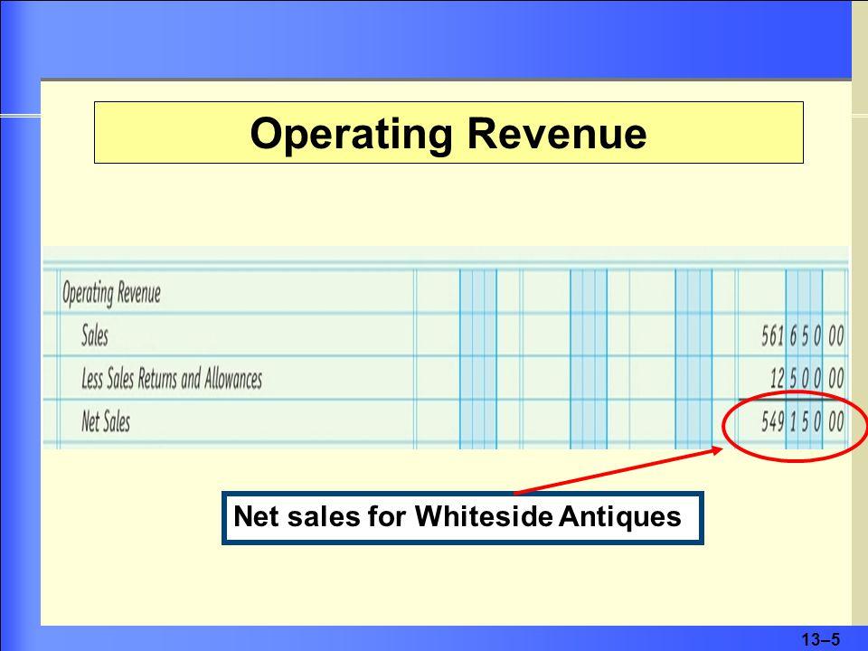 13–5 Operating Revenue Net sales for Whiteside Antiques