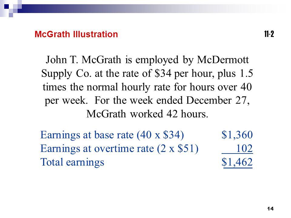 14 John T.McGrath is employed by McDermott Supply Co.