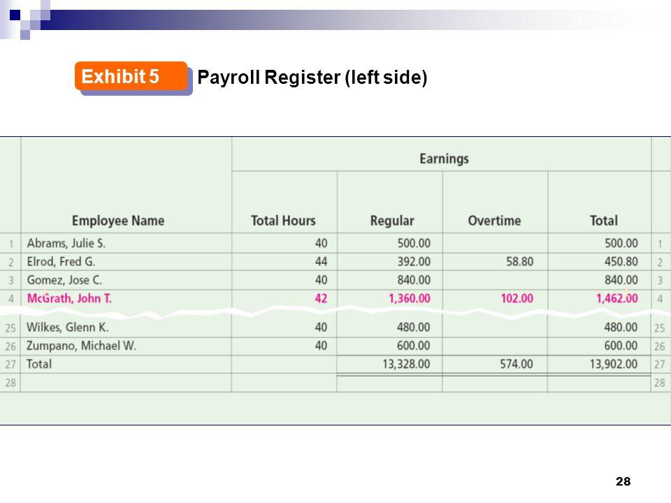 28 3 Payroll Register (left side) Exhibit 5