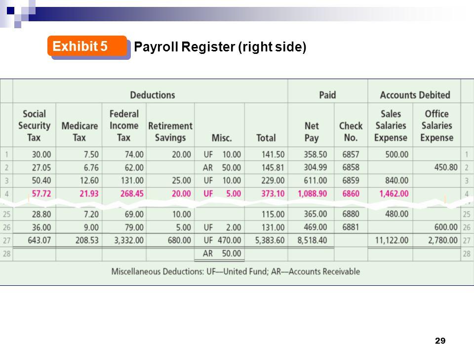 29 33 Payroll Register (right side) Exhibit 5