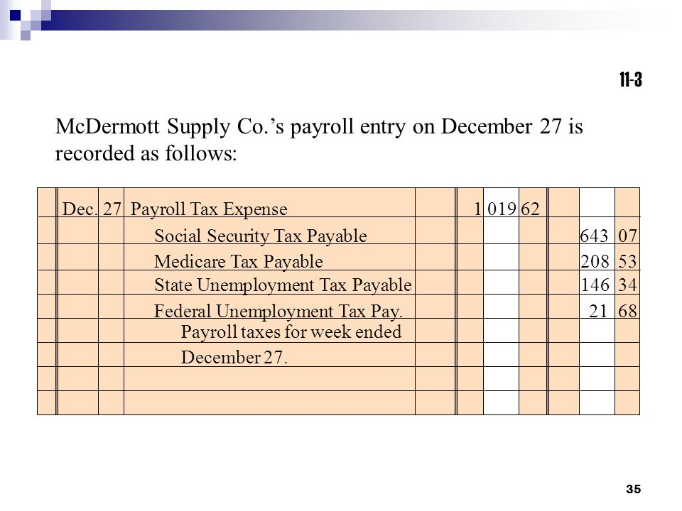35 Dec. 27Payroll Tax Expense1 019 62 Payroll taxes for week ended December 27. Social Security Tax Payable 643 07 Medicare Tax Payable 208 53 State U